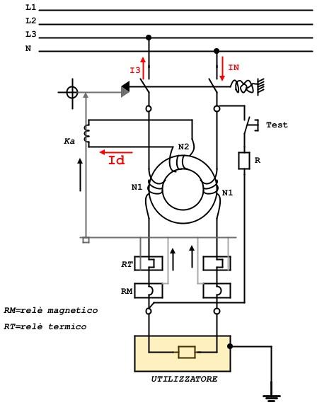 Schema Elettrico Wiki : Interruttore differenziale comunemente noto come