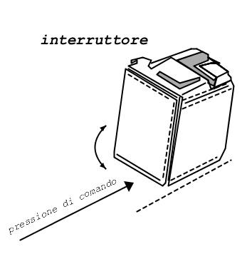 interruttore