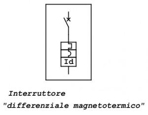 simbolo diff.le magnetoterm.