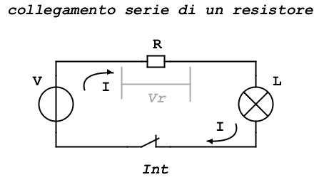 resistore serie
