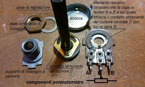 componenti potenziometro