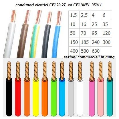 Colori fase e neutro for Colori fase e neutro