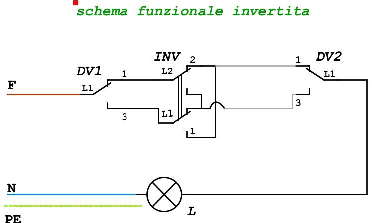 Schema Elettrico Deviatore Due Punti Luce : Schema elettrico per punti luce problema accensione