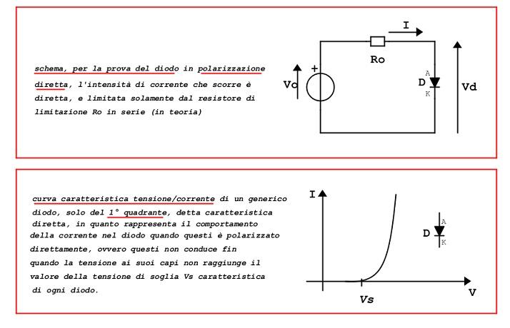 3 schema e curva primo quadr diodo