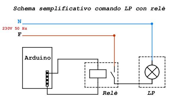 schema semplificativo comando relè