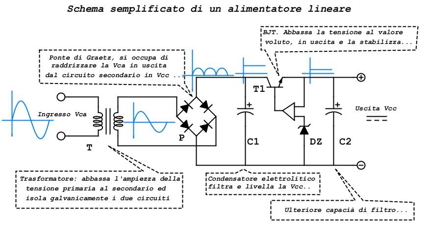 Schema Elettrico Alimentatore Pc Atx : Schema elettrico di un alimentatore per pc la soluzione