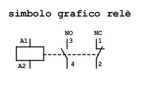 0 relè simbolo