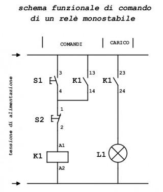 3 comando relè monostabile