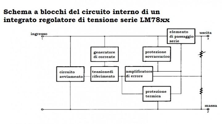 Un semplice ed efficiente alimentatore con la serie lm78xx for Came zbx74 78 schema