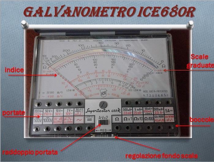 3 Galvanometro