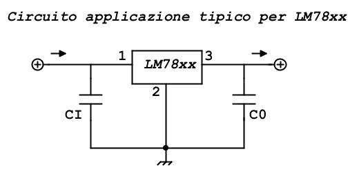 5 schema di base