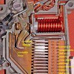 Dissezione di un interruttore magnetotermico ..