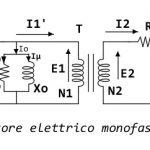Il Trasformatore elettrico in breve .. seconda..
